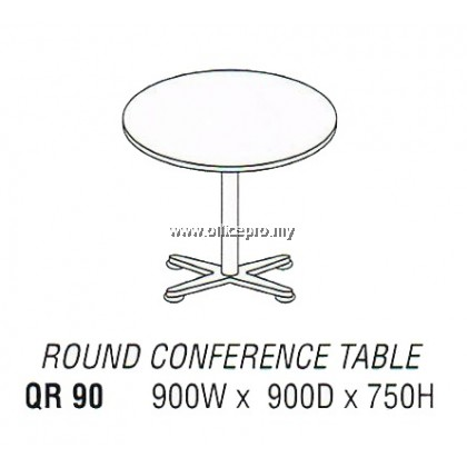 Round Discussion Table I Meeting Table I IPQR-90